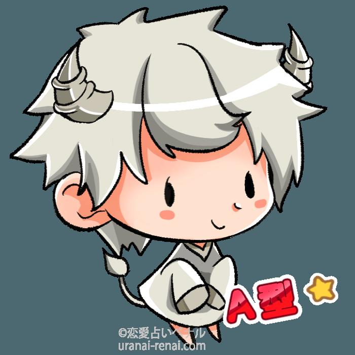 A 型 男性 山羊 座